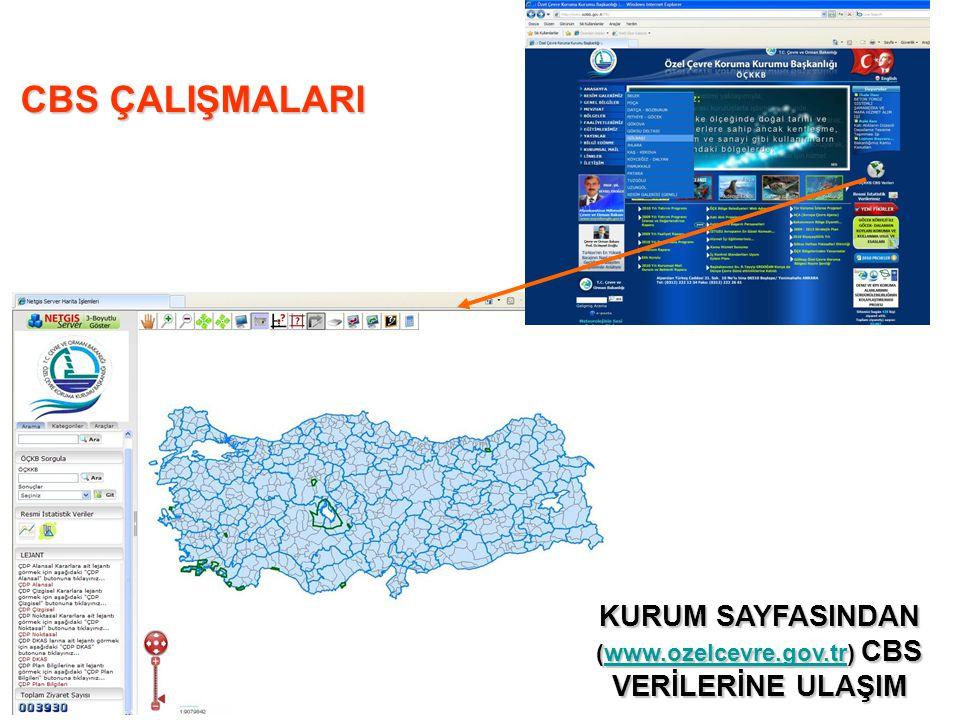 KURUM SAYFASINDAN (www.ozelcevre.gov.tr) CBS VERİLERİNE ULAŞIM