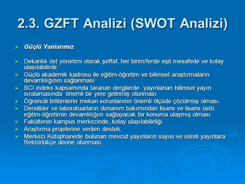 2.3. GZFT Analizi (SWOT Analizi)