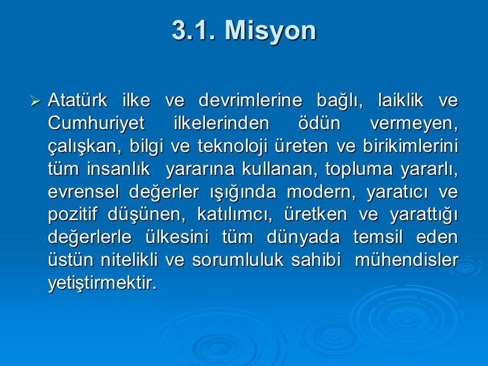 3.1. Misyon