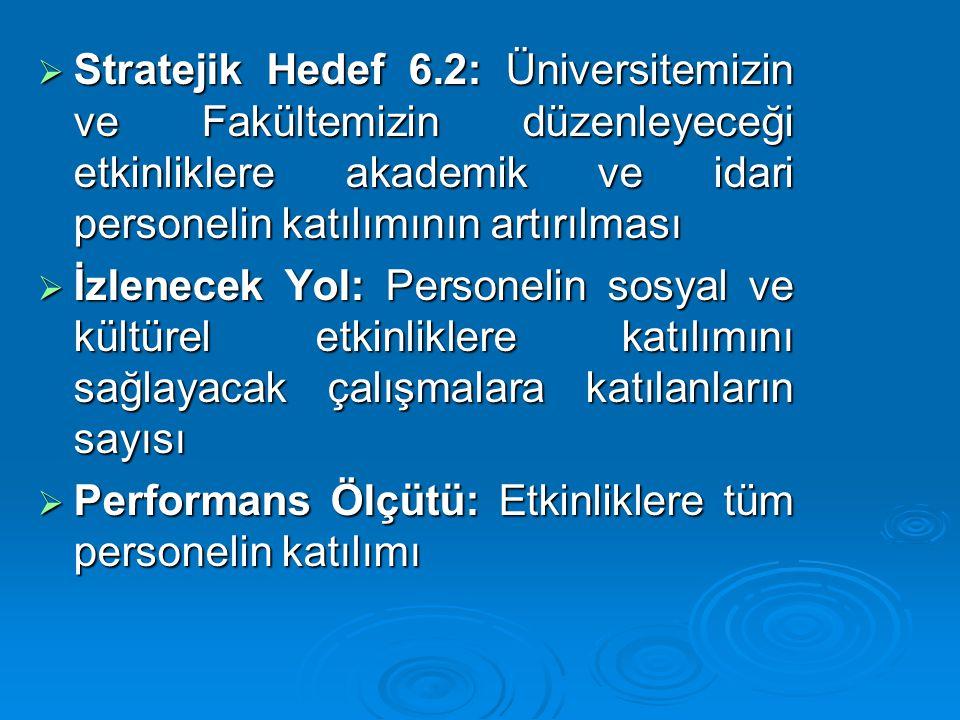 Stratejik Hedef 6.2: Üniversitemizin ve Fakültemizin düzenleyeceği etkinliklere akademik ve idari personelin katılımının artırılması