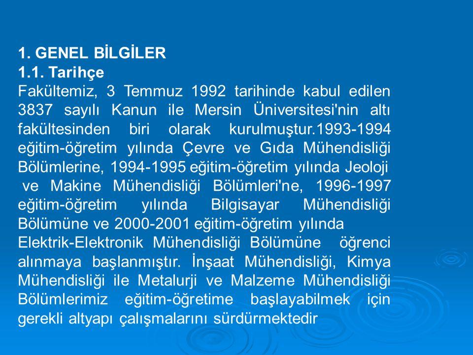 1. GENEL BİLGİLER 1.1. Tarihçe.