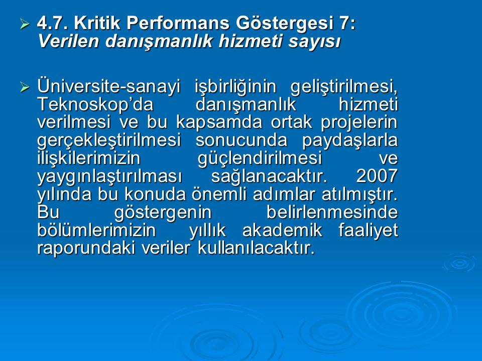 4.7. Kritik Performans Göstergesi 7: Verilen danışmanlık hizmeti sayısı