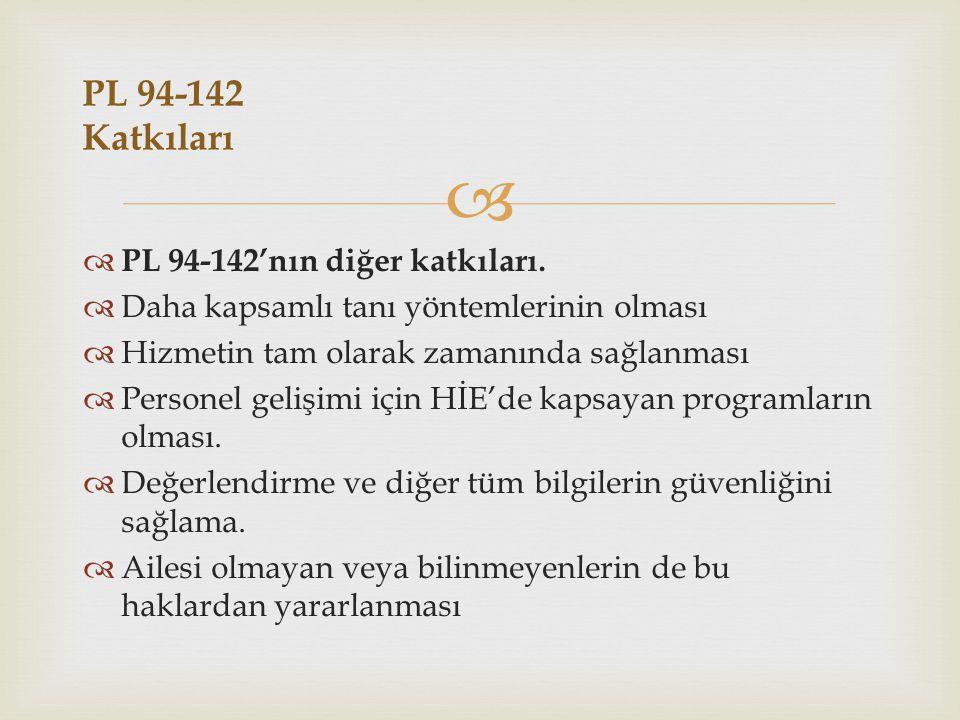 PL 94-142 Katkıları PL 94-142'nın diğer katkıları.