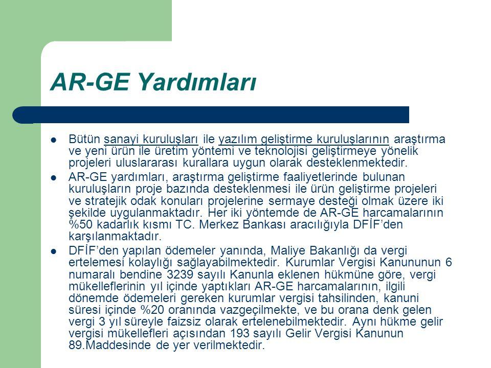 AR-GE Yardımları