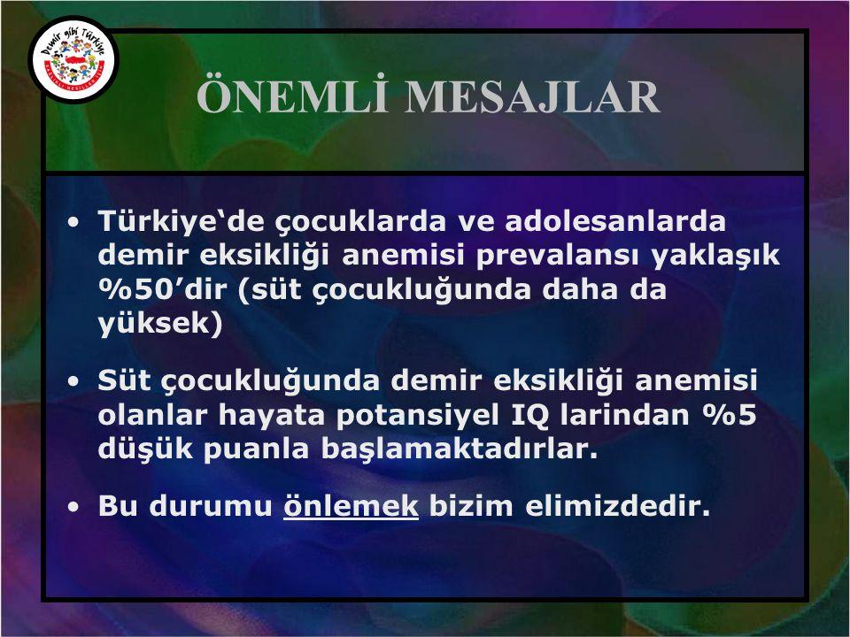 ÖNEMLİ MESAJLAR Türkiye'de çocuklarda ve adolesanlarda demir eksikliği anemisi prevalansı yaklaşık %50'dir (süt çocukluğunda daha da yüksek)
