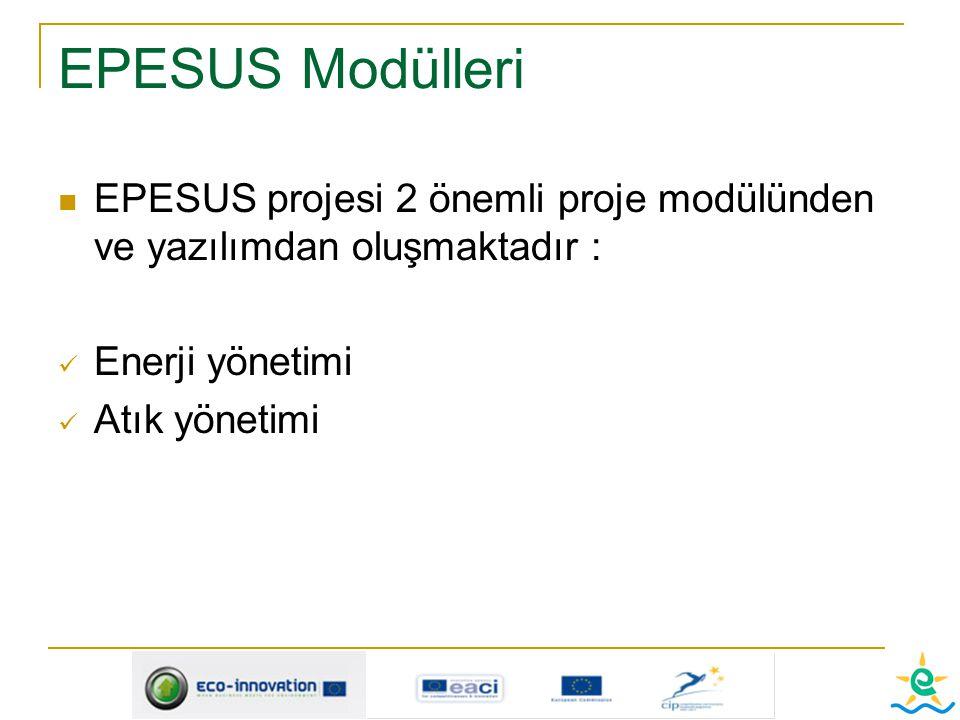 EPESUS Modülleri EPESUS projesi 2 önemli proje modülünden ve yazılımdan oluşmaktadır : Enerji yönetimi.