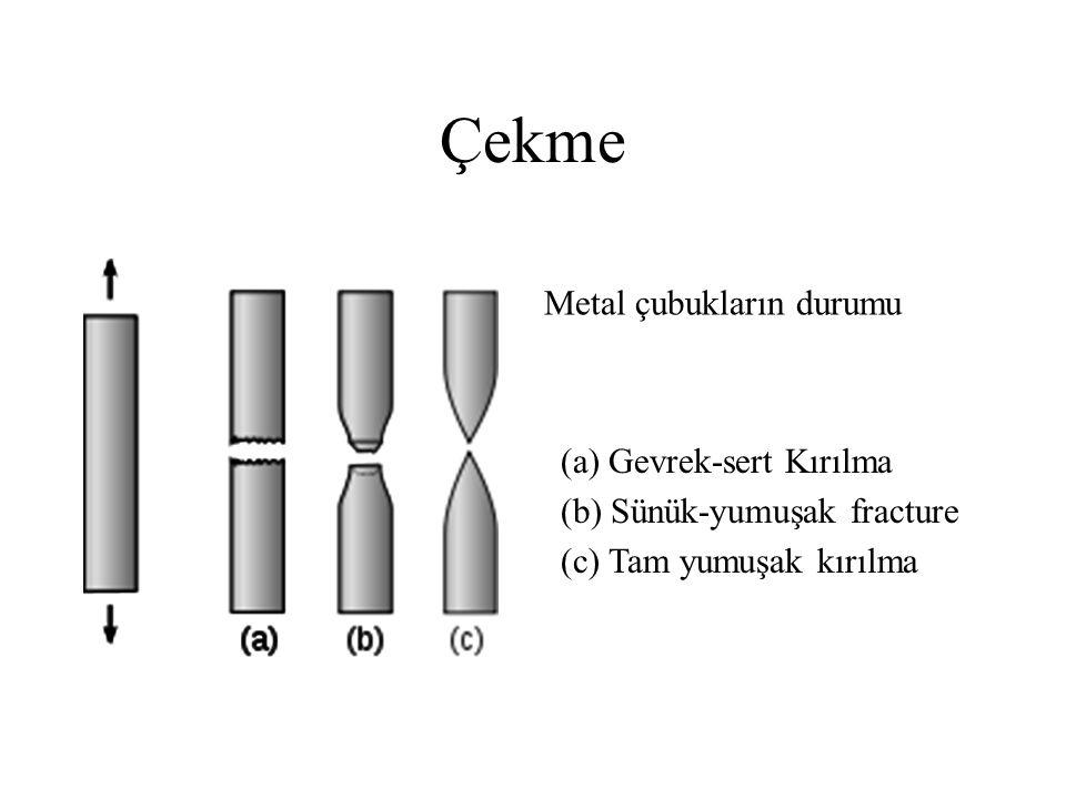 Çekme Metal çubukların durumu (a) Gevrek-sert Kırılma