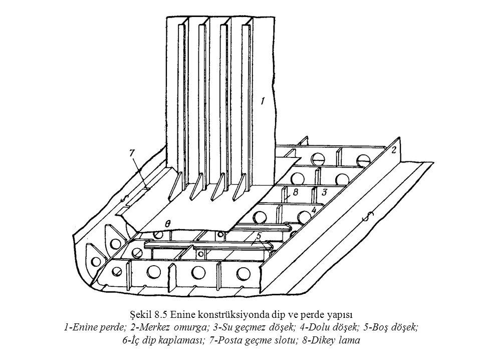 Şekil 8.5 Enine konstrüksiyonda dip ve perde yapısı
