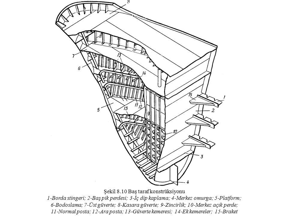 Şekil 8.10 Baş taraf konstrüksiyonu