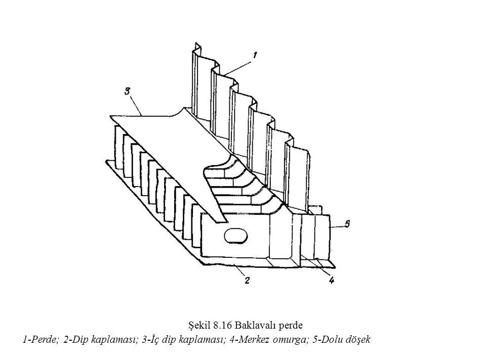 Şekil 8.16 Baklavalı perde 1-Perde; 2-Dip kaplaması; 3-İç dip kaplaması; 4-Merkez omurga; 5-Dolu döşek.