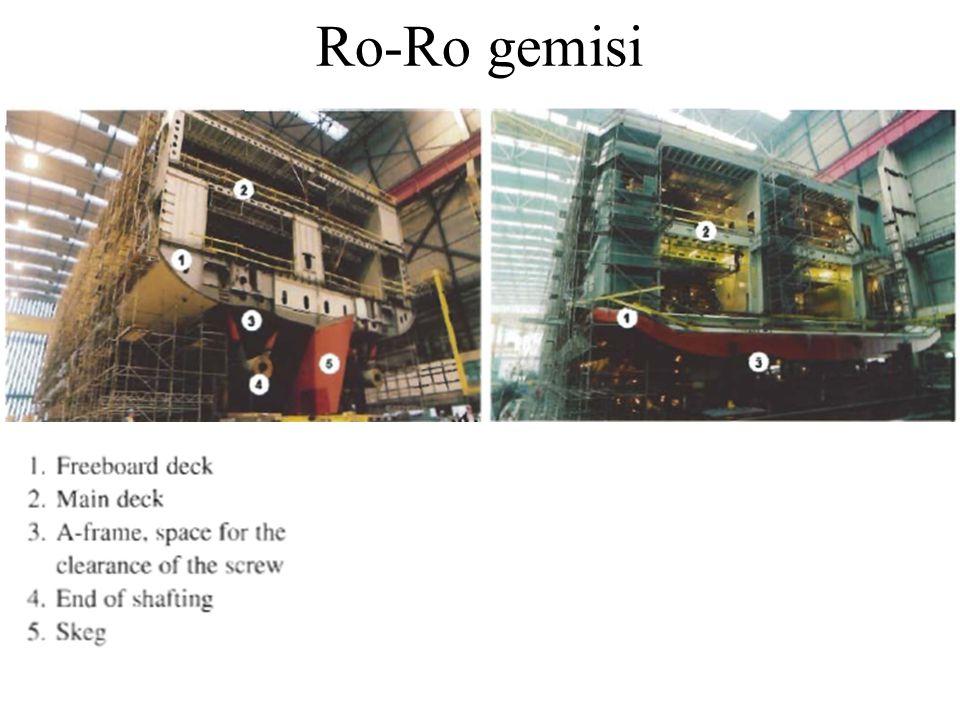 Ro-Ro gemisi