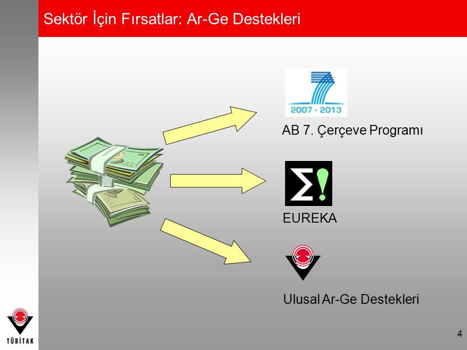 Sektör İçin Fırsatlar: Ar-Ge Destekleri