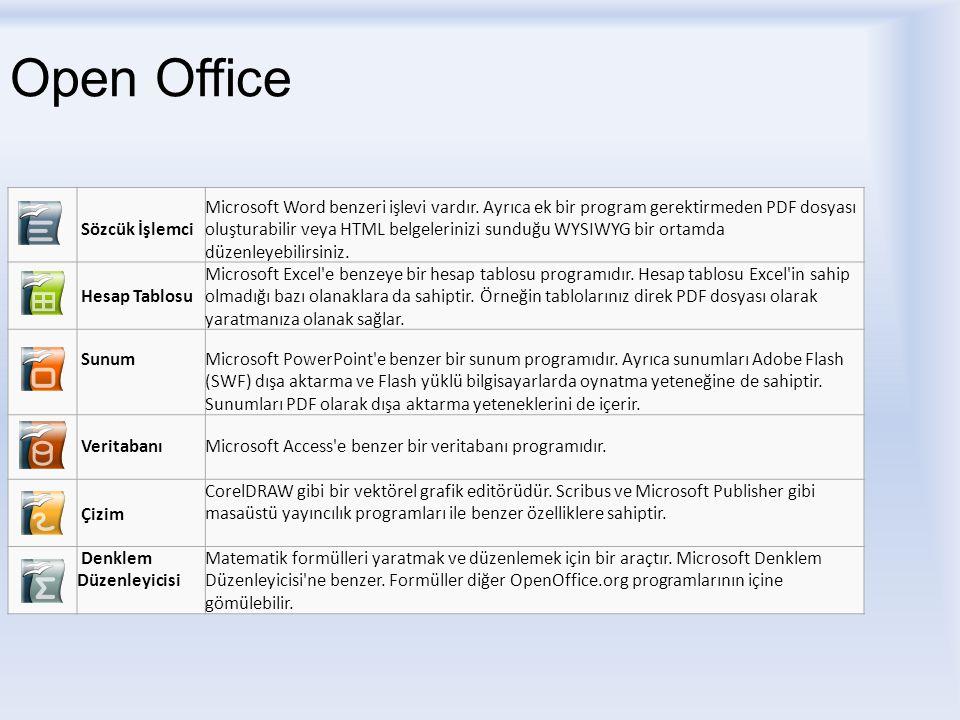 Open Office Sözcük İşlemci