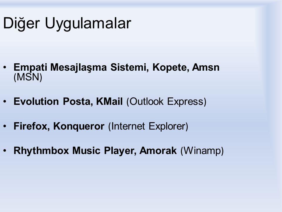 Diğer Uygulamalar Empati Mesajlaşma Sistemi, Kopete, Amsn (MSN)