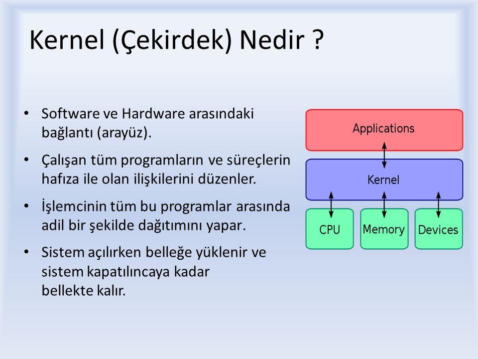 Kernel (Çekirdek) Nedir