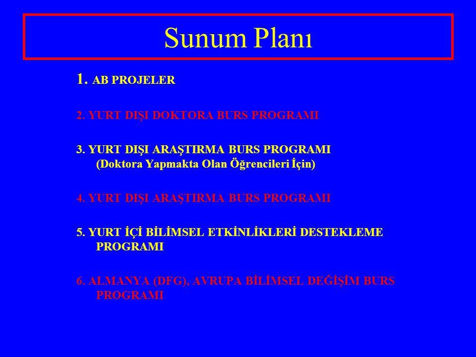 Sunum Planı 1. AB PROJELER 2. YURT DIŞI DOKTORA BURS PROGRAMI