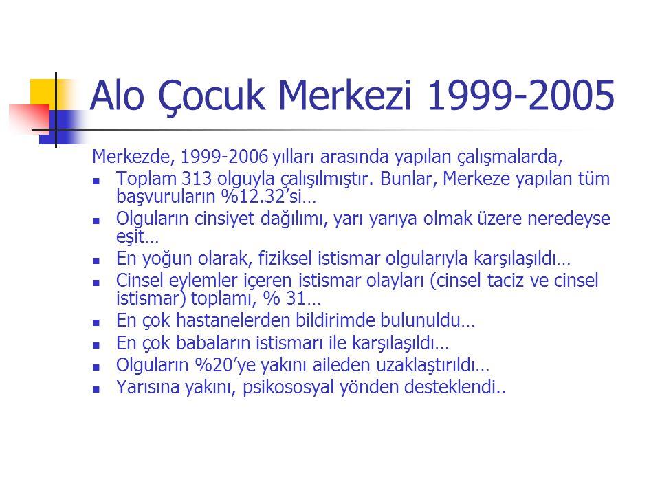 Alo Çocuk Merkezi 1999-2005 Merkezde, 1999-2006 yılları arasında yapılan çalışmalarda,