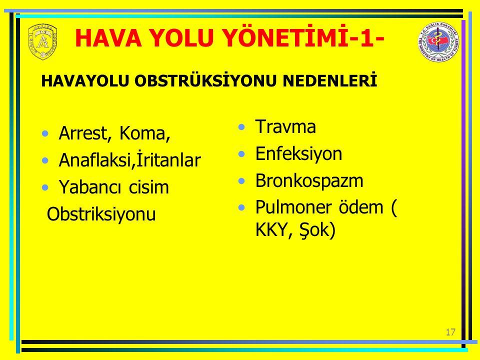 HAVA YOLU YÖNETİMİ-1- Arrest, Koma, Anaflaksi,İritanlar Travma