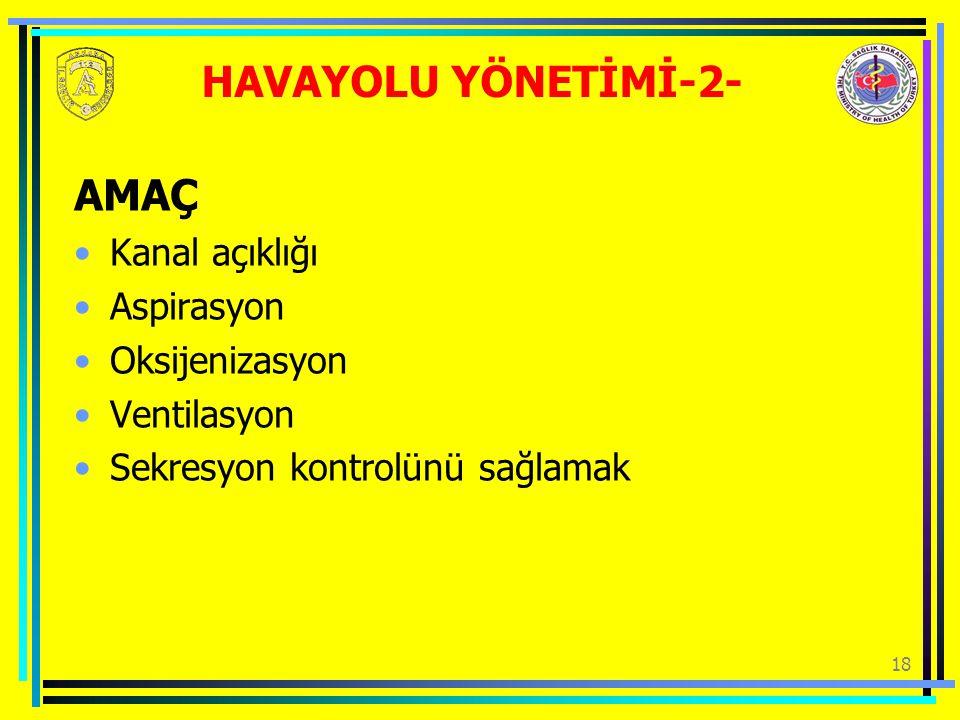 HAVAYOLU YÖNETİMİ-2- AMAÇ Kanal açıklığı Aspirasyon Oksijenizasyon