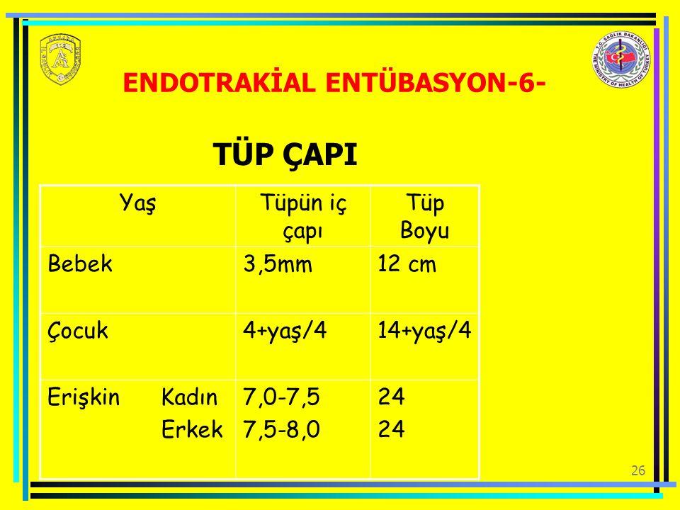 ENDOTRAKİAL ENTÜBASYON-6-