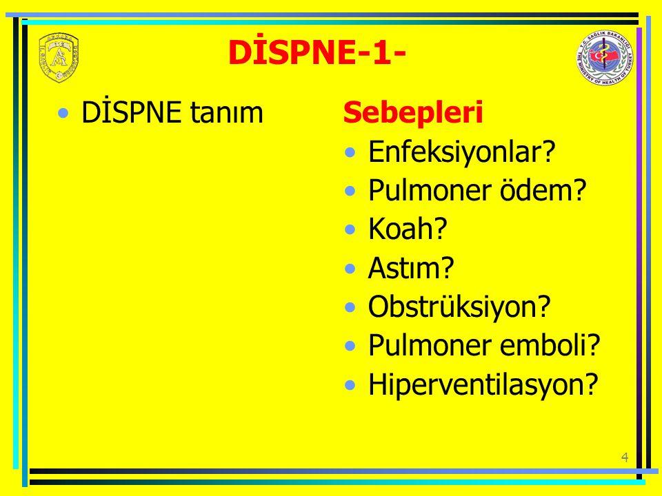 DİSPNE-1- DİSPNE tanım Sebepleri Enfeksiyonlar Pulmoner ödem Koah