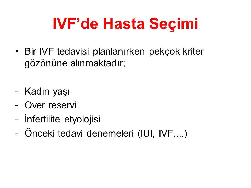 IVF'de Hasta Seçimi Bir IVF tedavisi planlanırken pekçok kriter gözönüne alınmaktadır; Kadın yaşı.