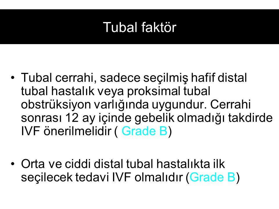 Tubal faktör