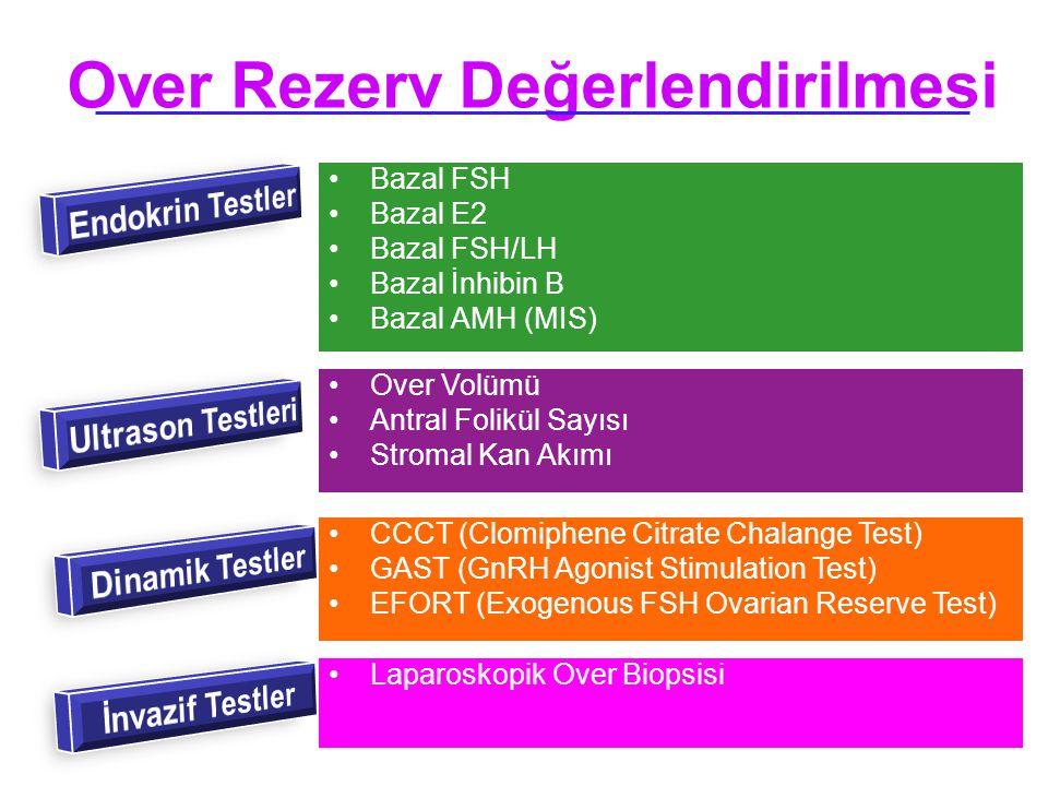 Over Rezerv Değerlendirilmesi