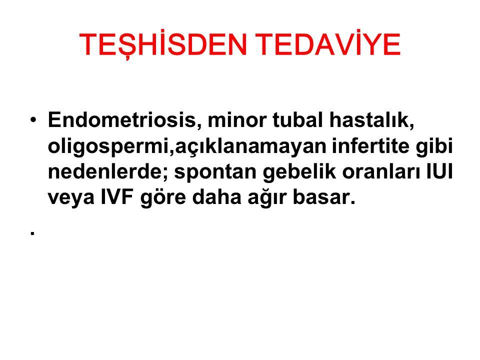 TEŞHİSDEN TEDAVİYE
