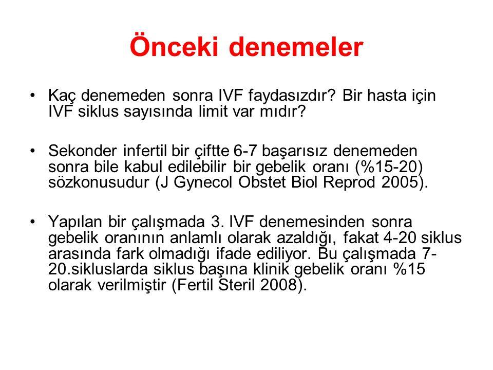 Önceki denemeler Kaç denemeden sonra IVF faydasızdır Bir hasta için IVF siklus sayısında limit var mıdır