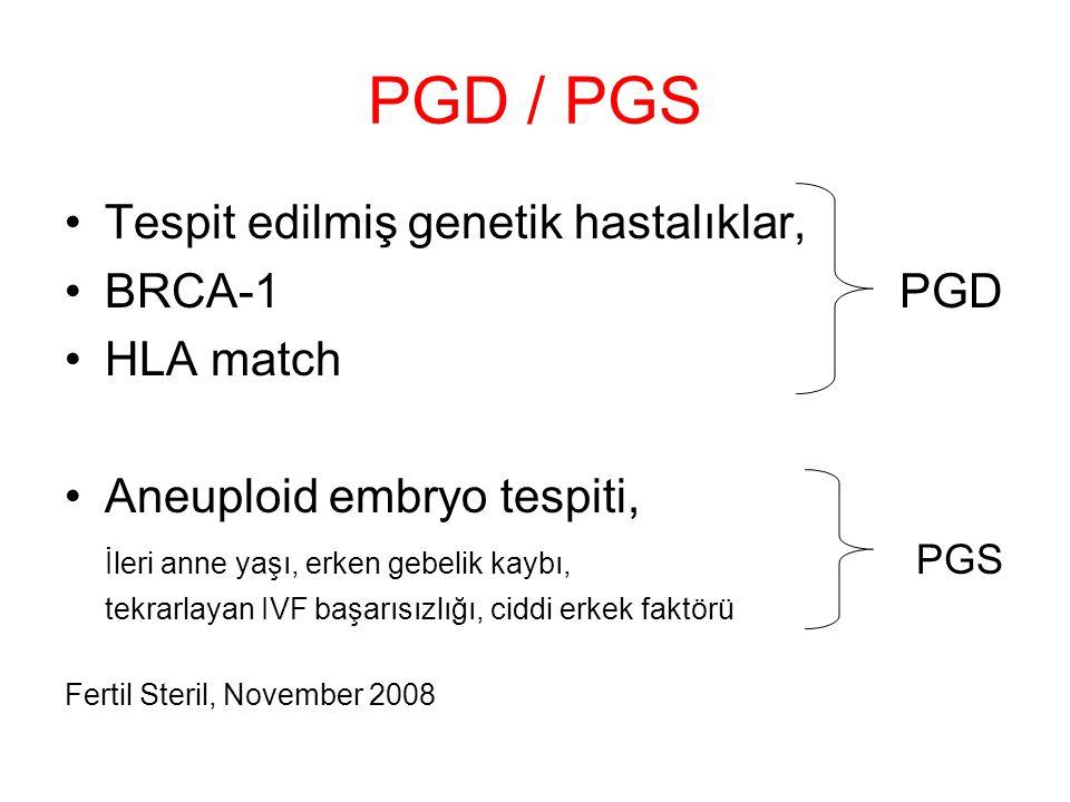 PGD / PGS Tespit edilmiş genetik hastalıklar, BRCA-1 PGD HLA match