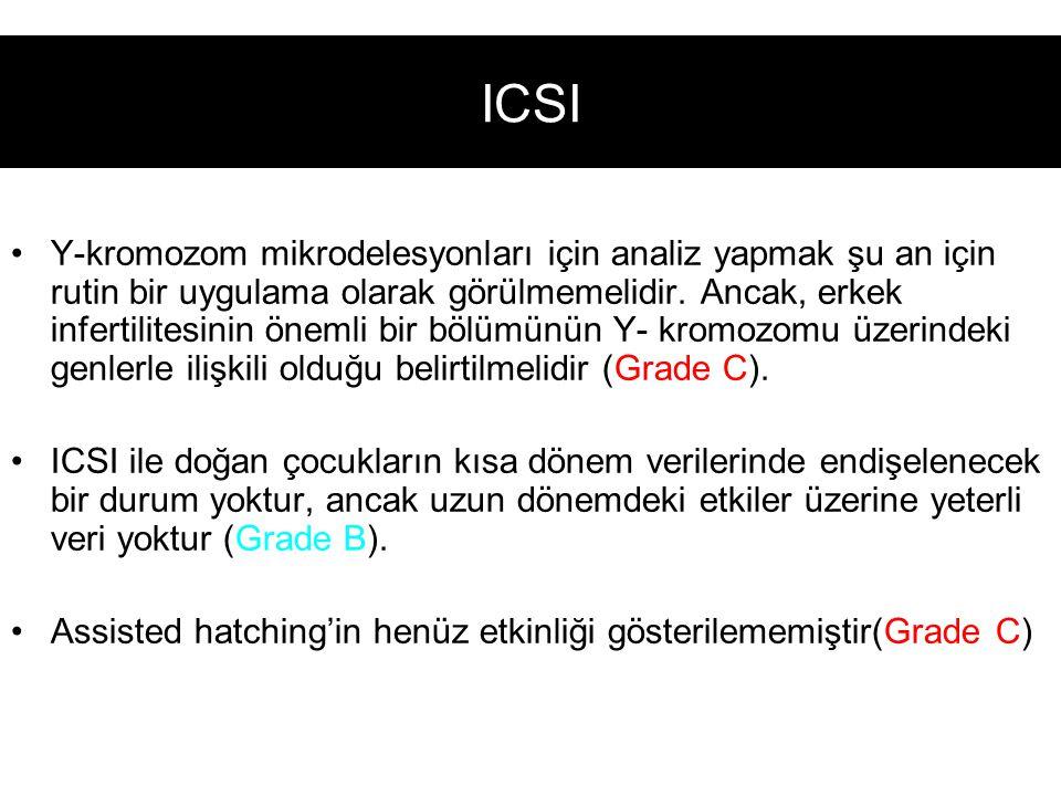 ICSI ICSI.