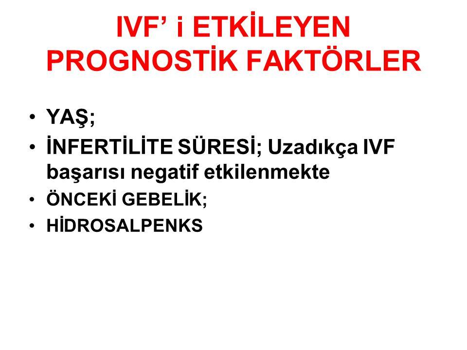 IVF' i ETKİLEYEN PROGNOSTİK FAKTÖRLER