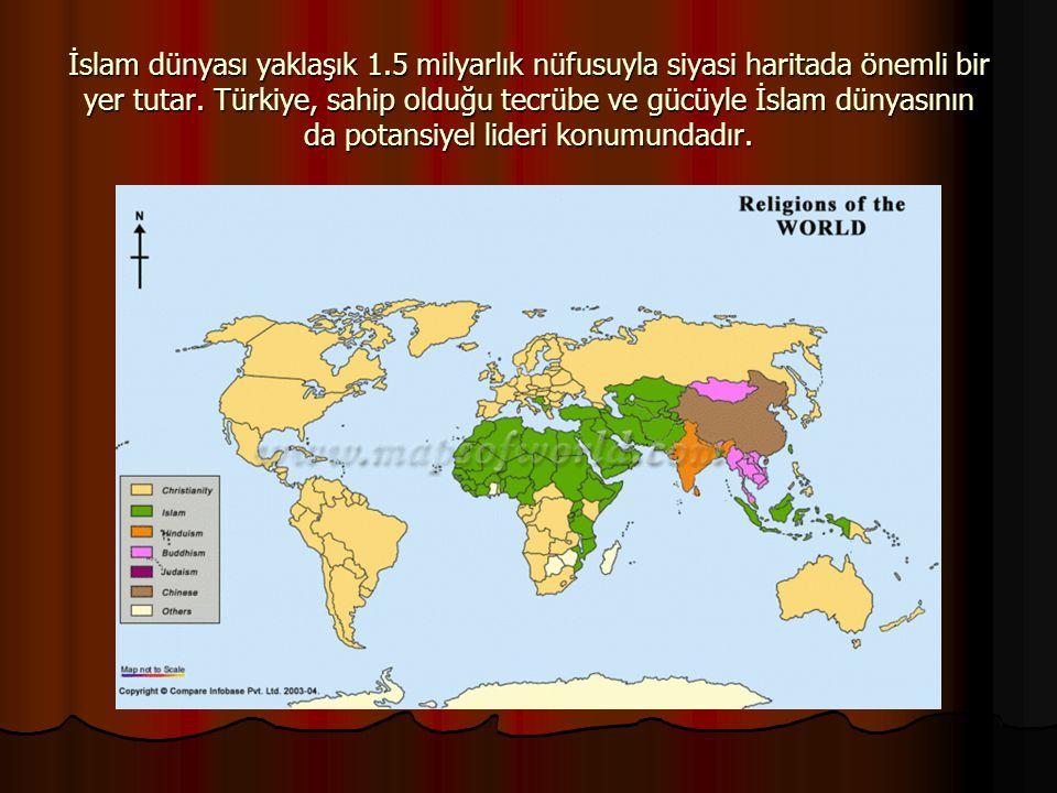 İslam dünyası yaklaşık 1