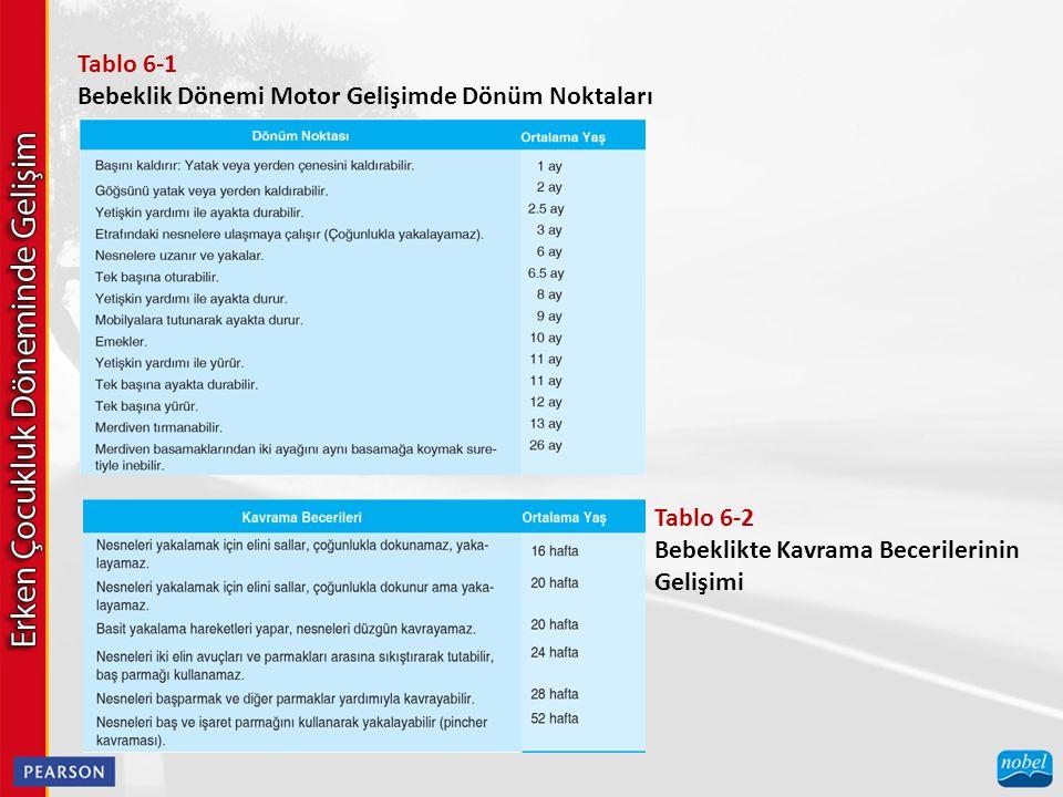 Tablo 6-1 Bebeklik Dönemi Motor Gelişimde Dönüm Noktaları.