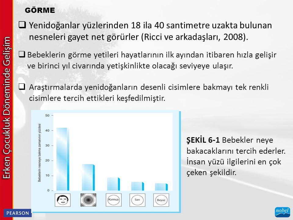GÖRME Yenidoğanlar yüzlerinden 18 ila 40 santimetre uzakta bulunan nesneleri gayet net görürler (Ricci ve arkadaşları, 2008).