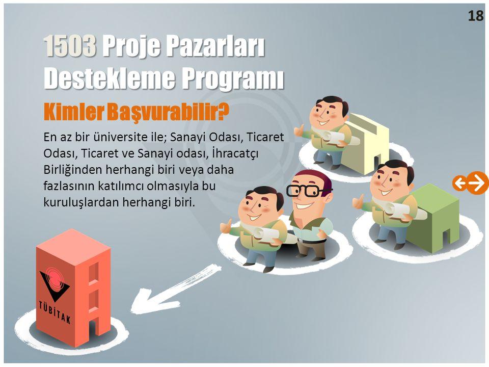 1503 Proje Pazarları Destekleme Programı Kimler Başvurabilir