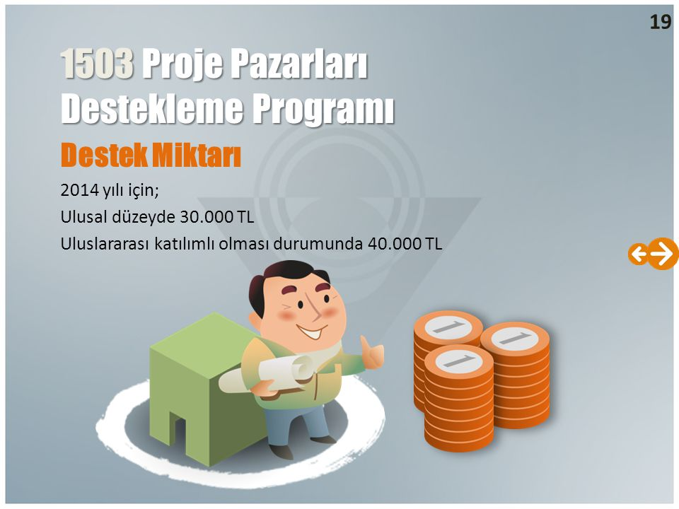 1503 Proje Pazarları Destekleme Programı Destek Miktarı