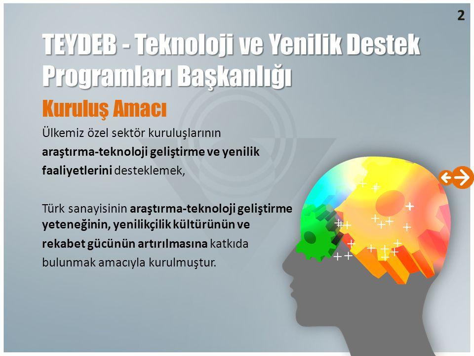 TEYDEB - Teknoloji ve Yenilik Destek Programları Başkanlığı