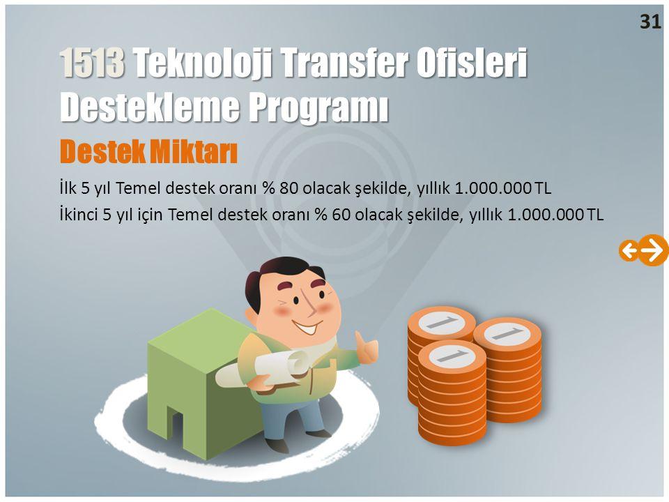 1513 Teknoloji Transfer Ofisleri Destekleme Programı