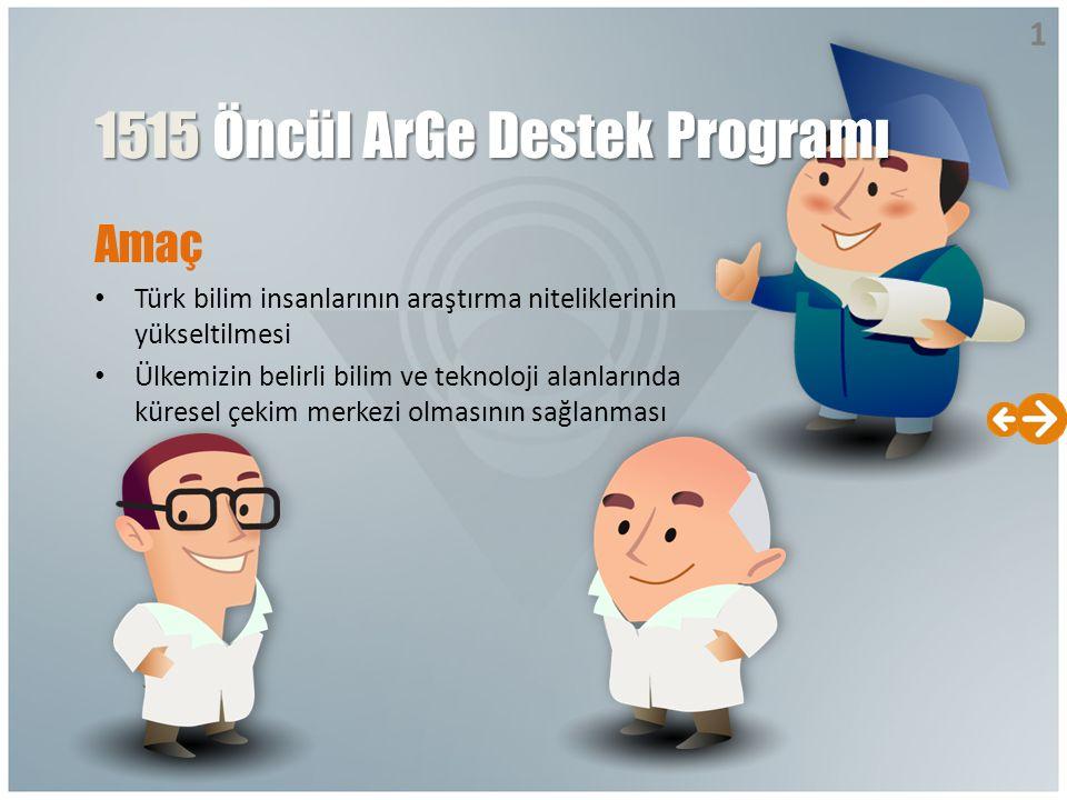Amaç 1515 Öncül ArGe Destek Programı Amaç
