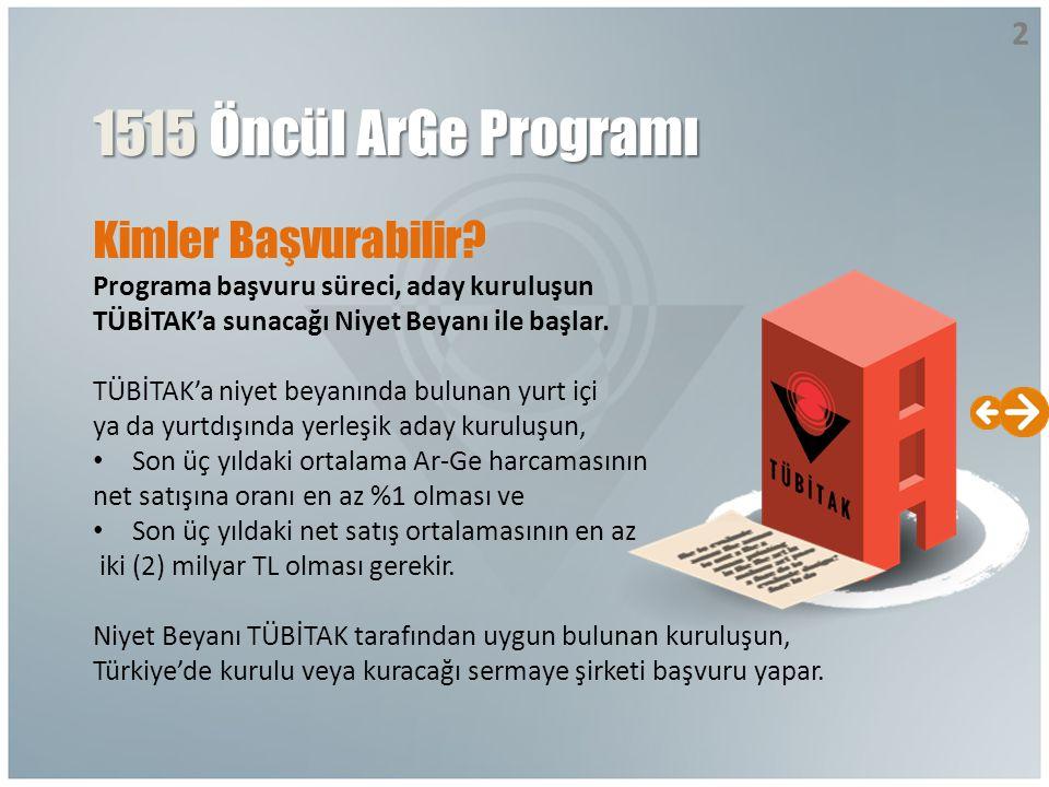 1515 Öncül ArGe Programı Kimler Başvurabilir