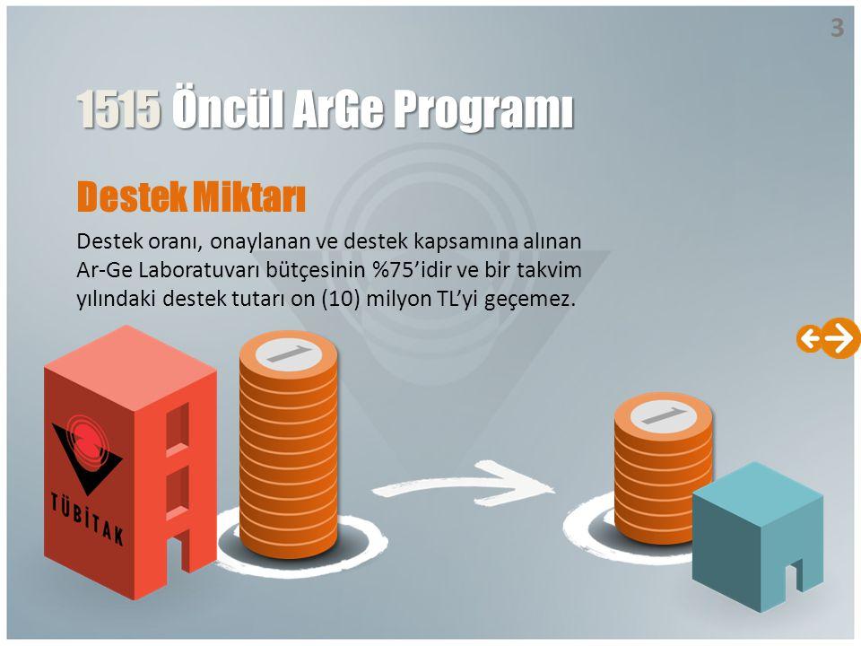1515 Öncül ArGe Programı Destek Miktarı