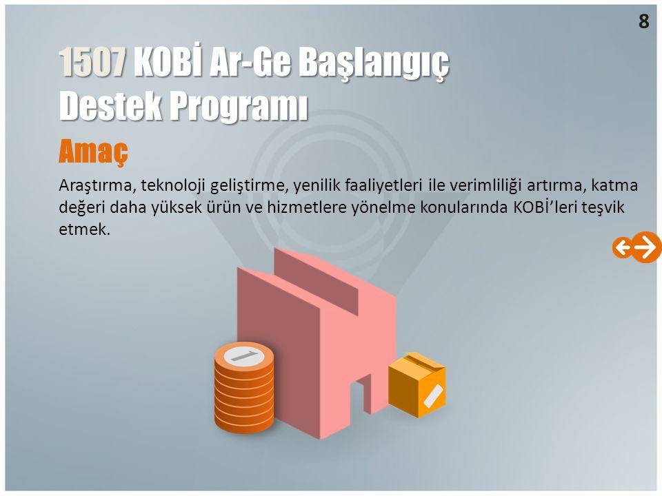 1507 KOBİ Ar-Ge Başlangıç Destek Programı Amaç