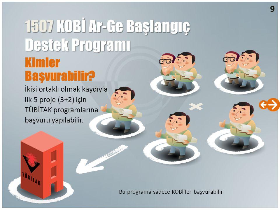 + 1507 KOBİ Ar-Ge Başlangıç Destek Programı Kimler Başvurabilir