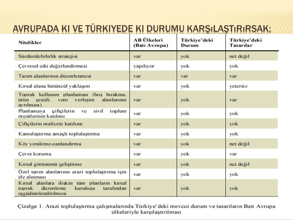 Avrupada ki ve türkiyede ki durumu karşılaştırırsak;