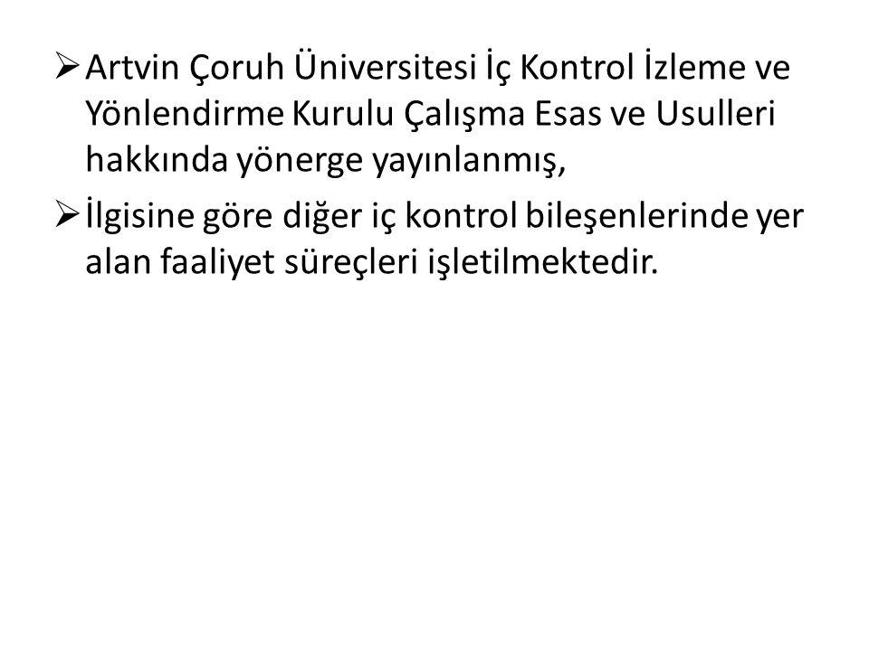 Artvin Çoruh Üniversitesi İç Kontrol İzleme ve Yönlendirme Kurulu Çalışma Esas ve Usulleri hakkında yönerge yayınlanmış,