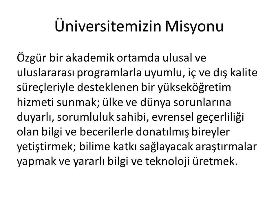 Üniversitemizin Misyonu