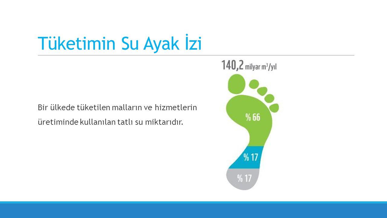 Tüketimin Su Ayak İzi Bir ülkede tüketilen malların ve hizmetlerin