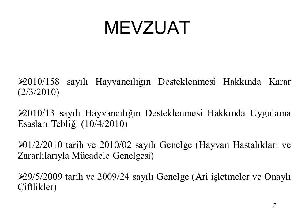 MEVZUAT 2010/158 sayılı Hayvancılığın Desteklenmesi Hakkında Karar (2/3/2010)